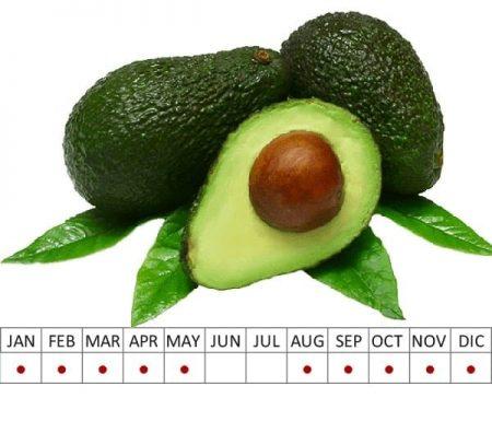 Fruits Avocados