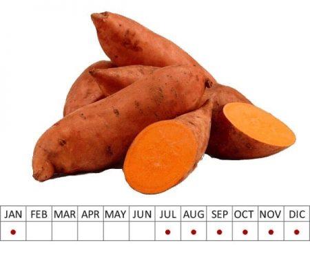 Fruits Batatas