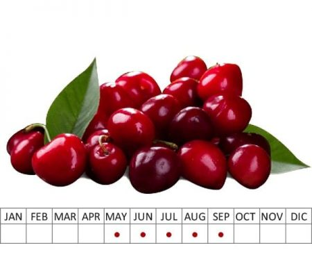 Fruits Cherries