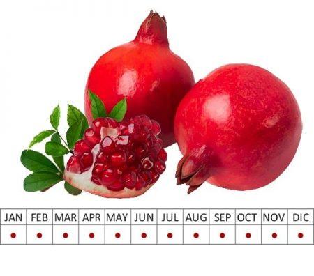 Fruits Pomegranates
